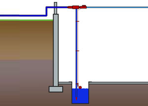 Diagram of a water-powered crawl space sump pump system